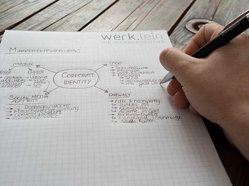 Werbeagentur Corporate Design, Werbeagentur Altdorf, Werbung Agentur, Werbung entwerfen, Grafik Agentur